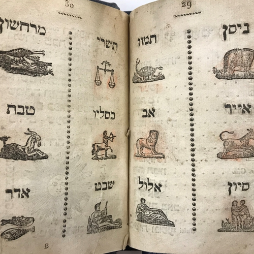 The months of the Jewish calendar and the corresponding Zodiac sign